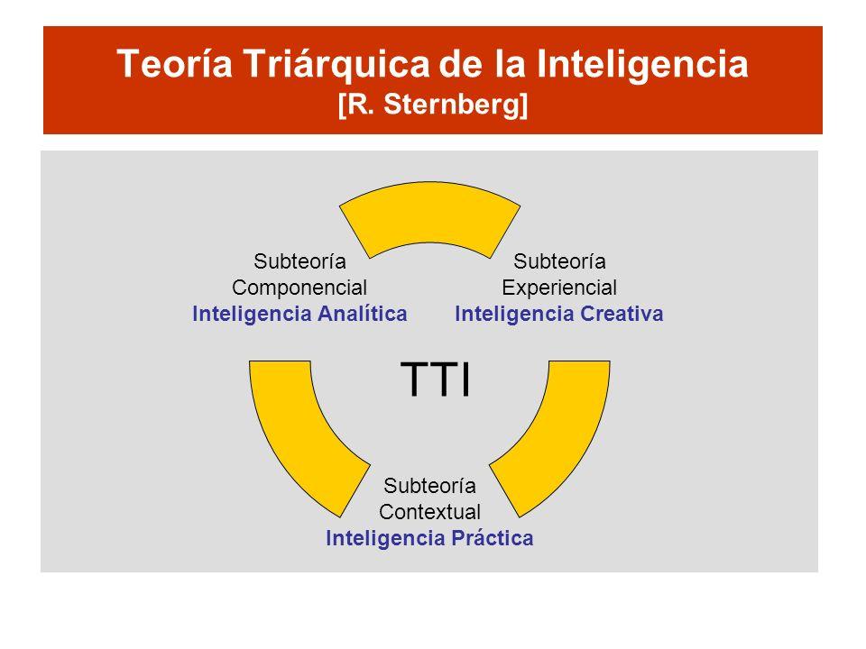 Teoría Triárquica de la Inteligencia [R. Sternberg]